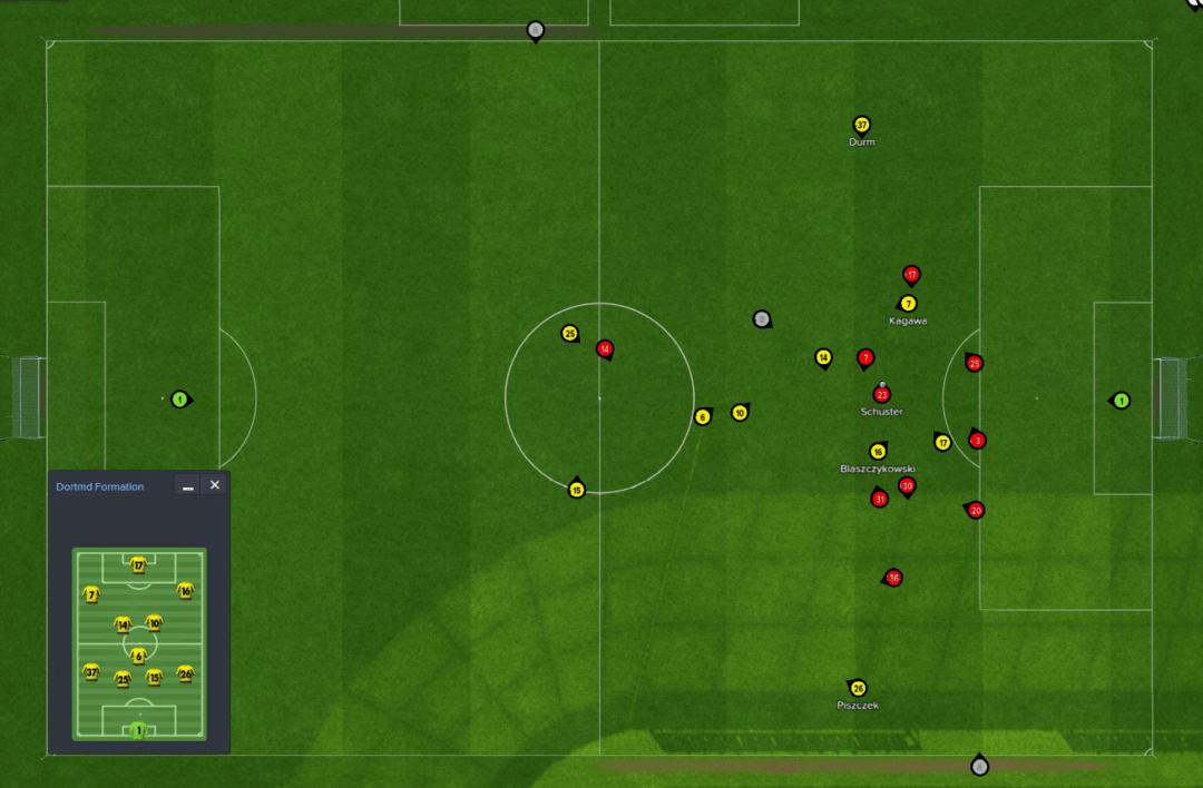 FM16 Analyse