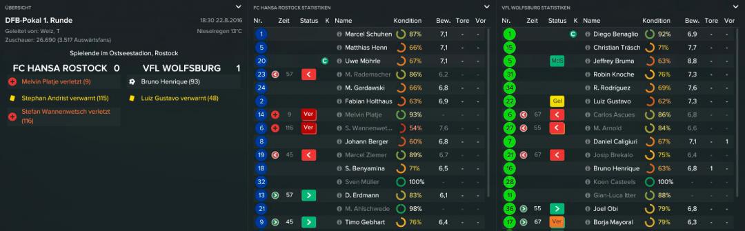 FM17 Wolfsburg Rostock Ergebnis