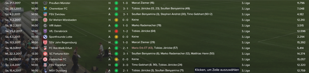 FM17 Rostock Saison 1 Ergebnisse Rückrunde