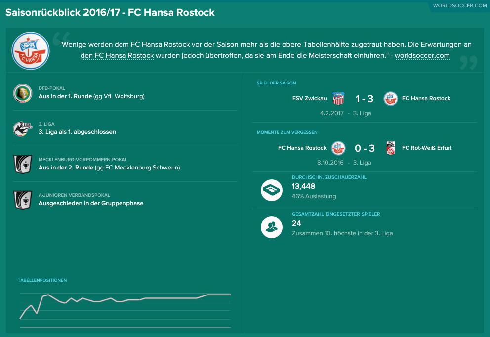 fm17_saisonrueckblick