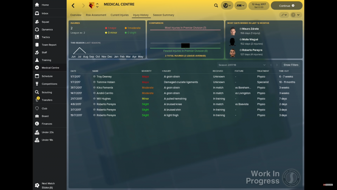 FM18 Medical Centre History