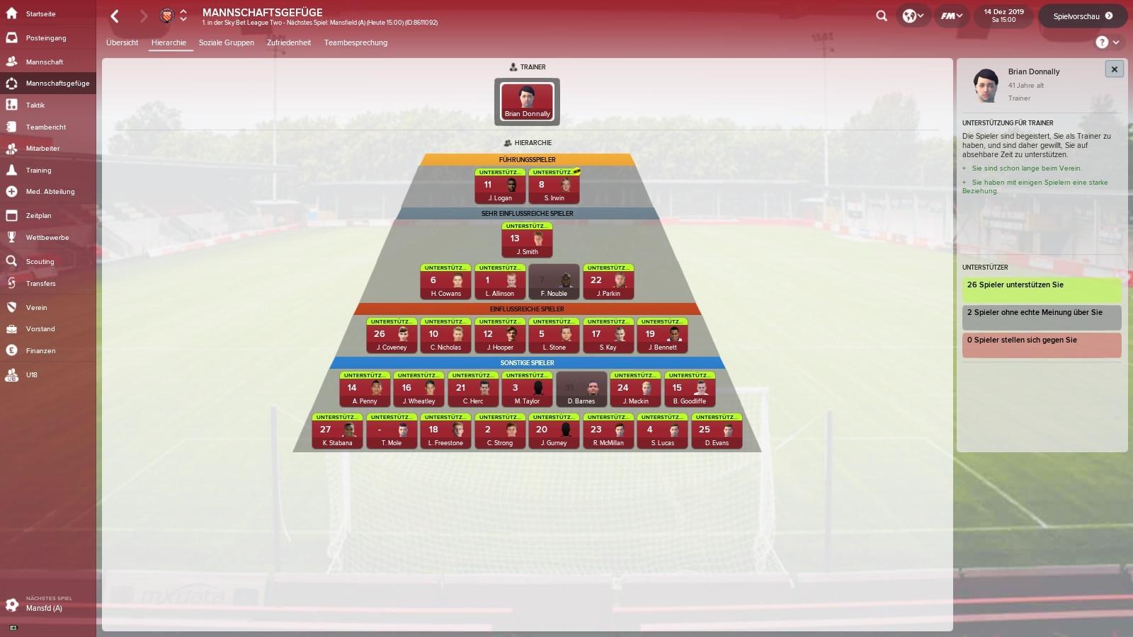 Mannschaftsgefüge FC United FM18