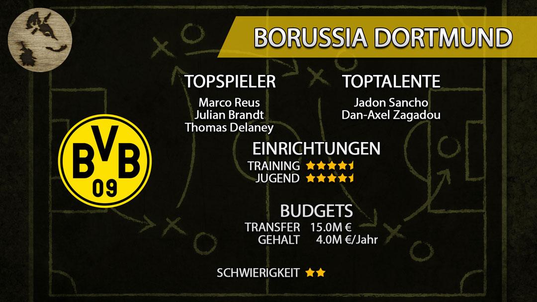 FM20-Teamguide Borussia Dortmund