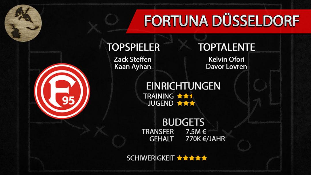 FM20-Teamguide Fortuna Düsseldorf