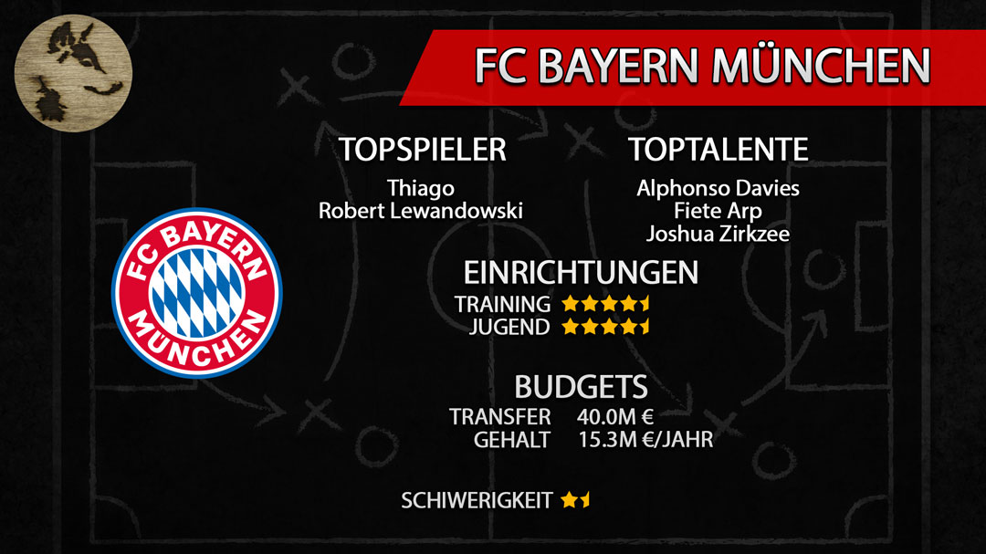FM20-Teamguide FC Bayern