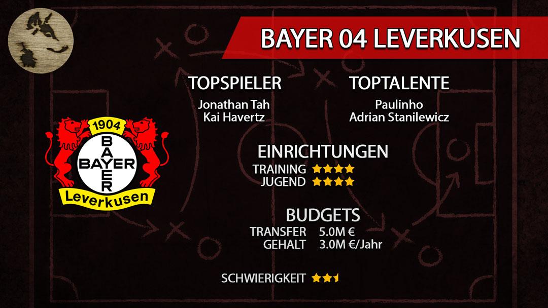 FM20-Teamguide Leverkusen