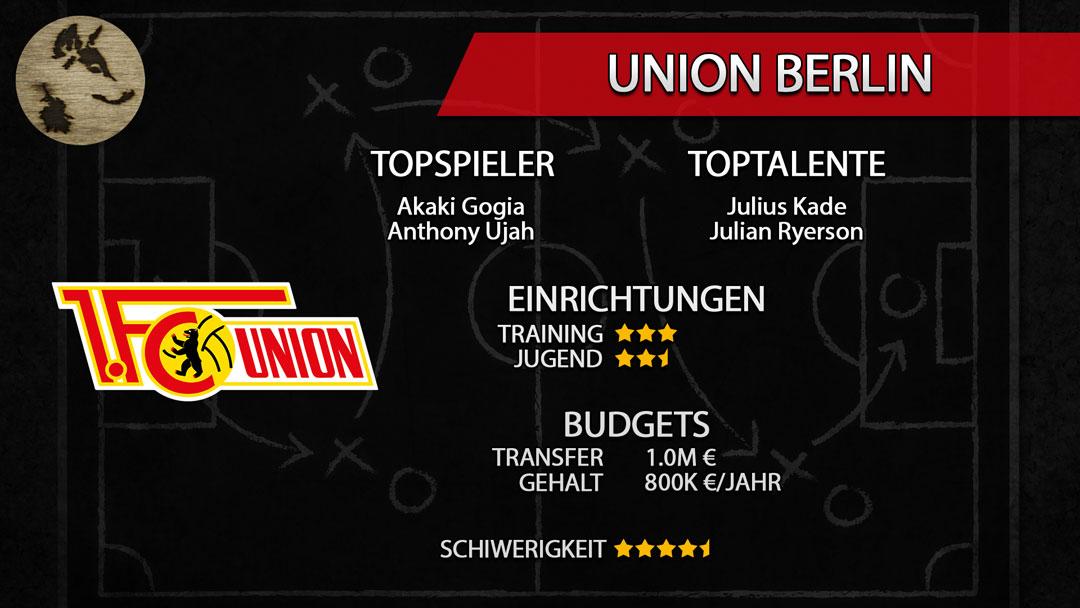 FM20-Teamguide Union Berlin