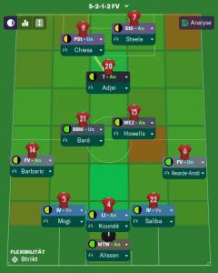 Analyse Taktik