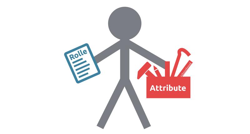 Rollen und Attribute