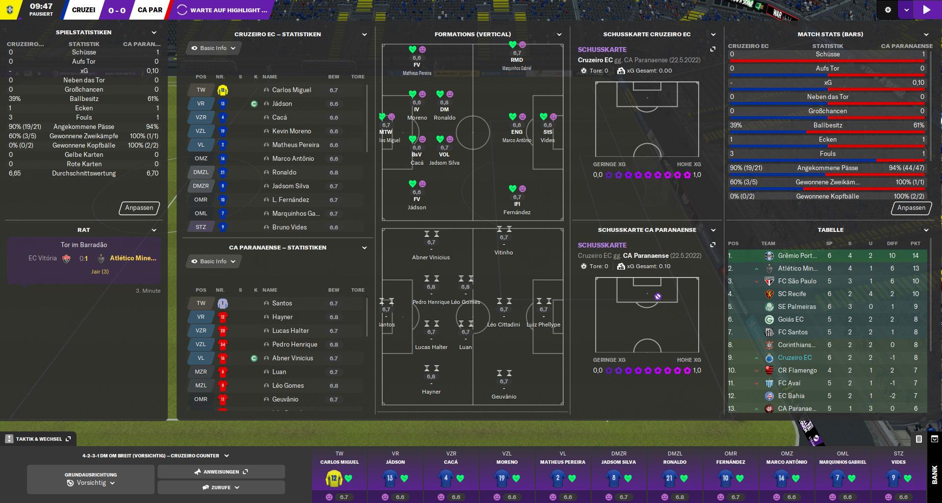 Match Screens Mod FM21